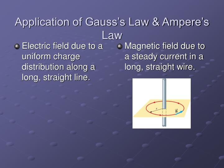 Application of gauss s law ampere s law