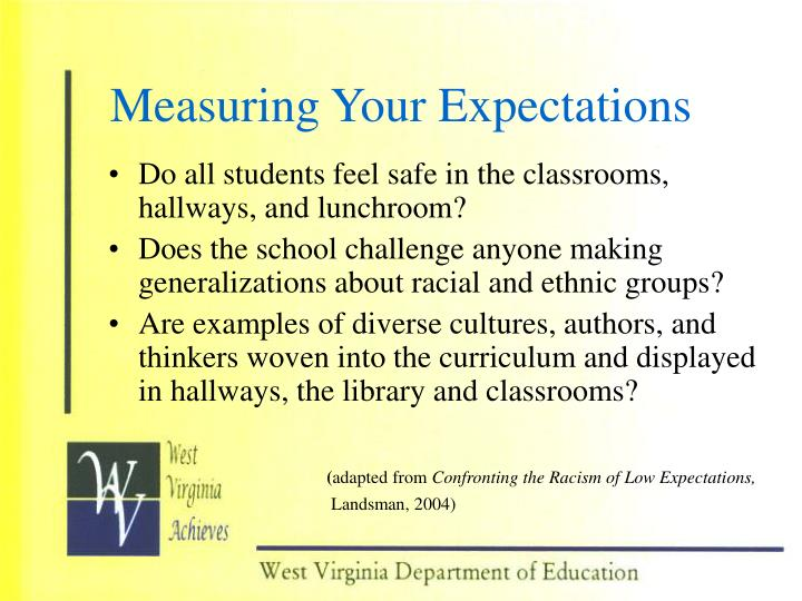 Measuring Your Expectations