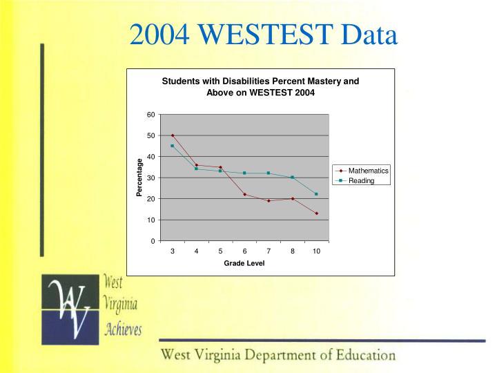 2004 WESTEST Data