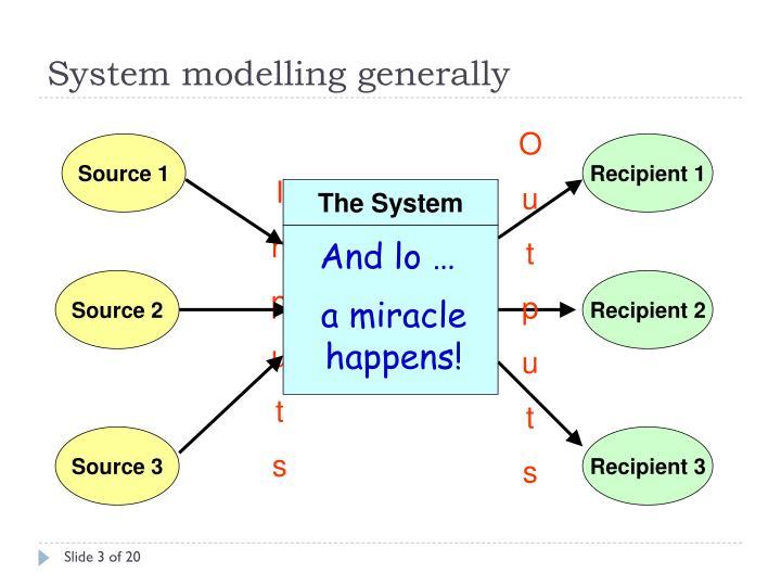 System modelling generally