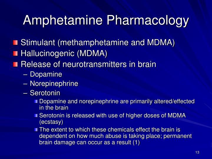 Amphetamine Pharmacology