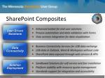 sharepoint composites