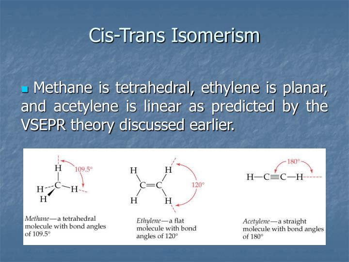 Cis-Trans Isomerism