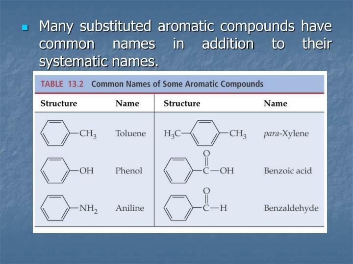 Many substituted aromatic compounds have common names in addition to their systematic names.