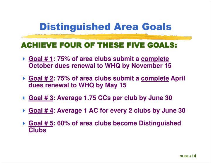 Distinguished Area Goals
