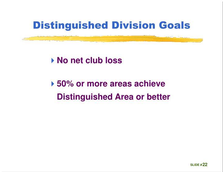 Distinguished Division Goals