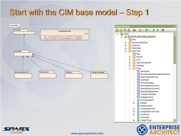 Start with the CIM base model – Step 1