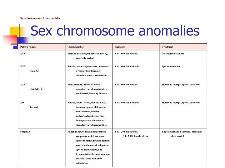 Sex chromosome anomalies