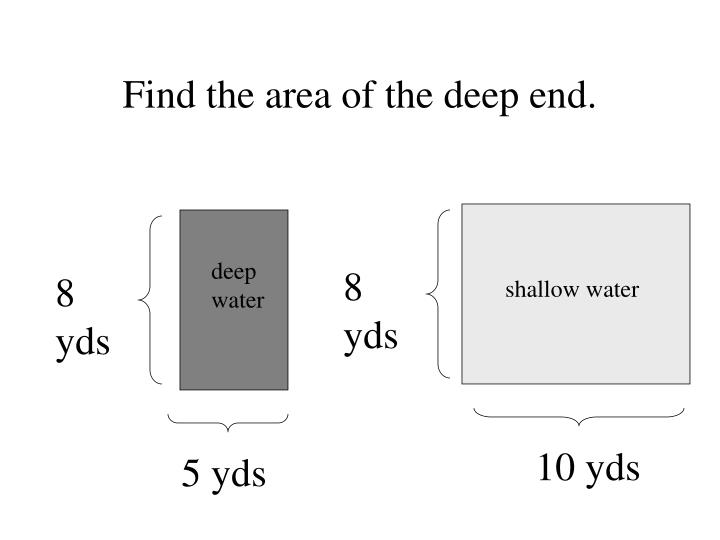 Find the area of the deep end.