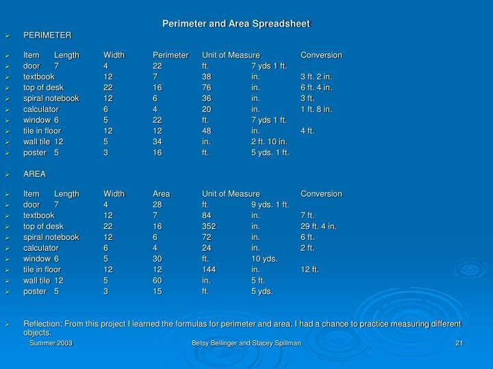 Perimeter and Area Spreadsheet