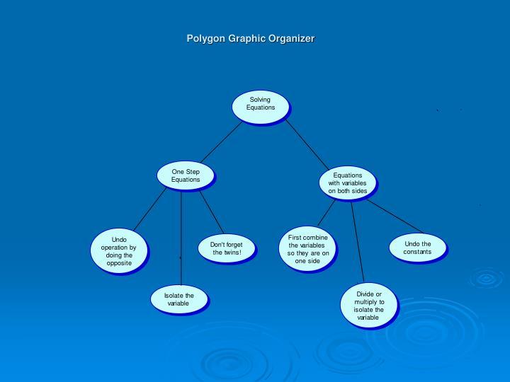 Polygon Graphic Organizer