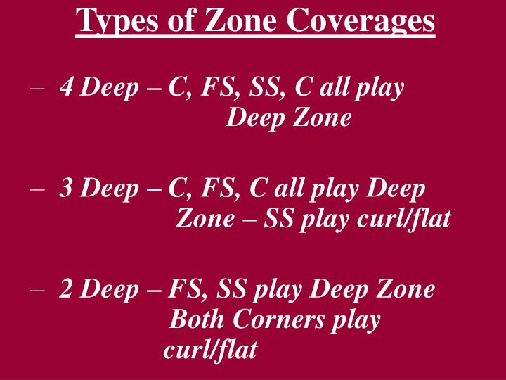 Types of Zone Coverages