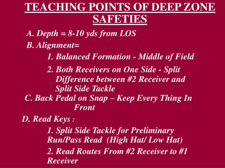 TEACHING POINTS OF DEEP ZONE