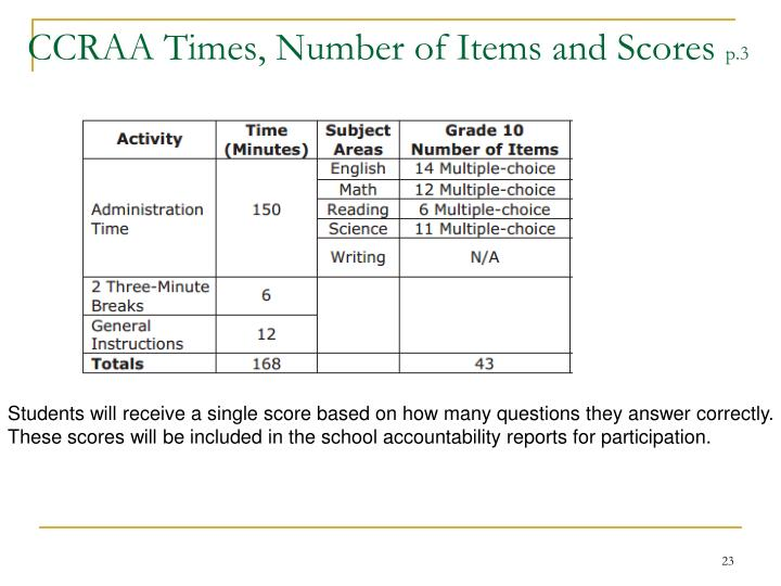 CCRAA Times, Number of Items and Scores