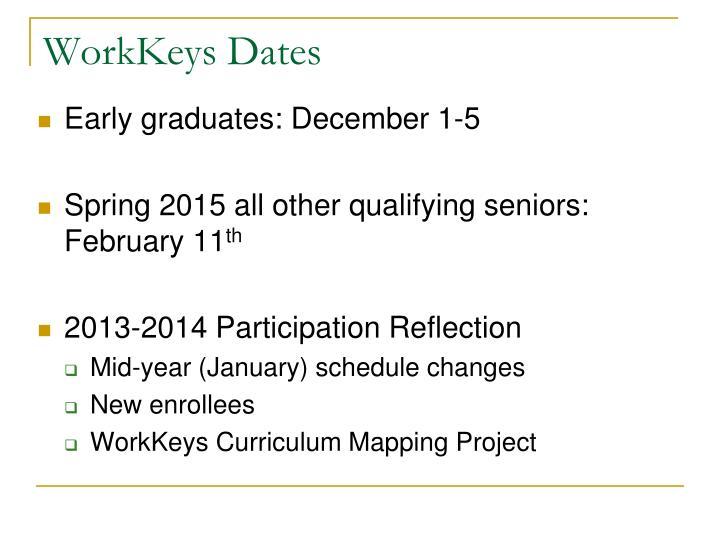 WorkKeys Dates