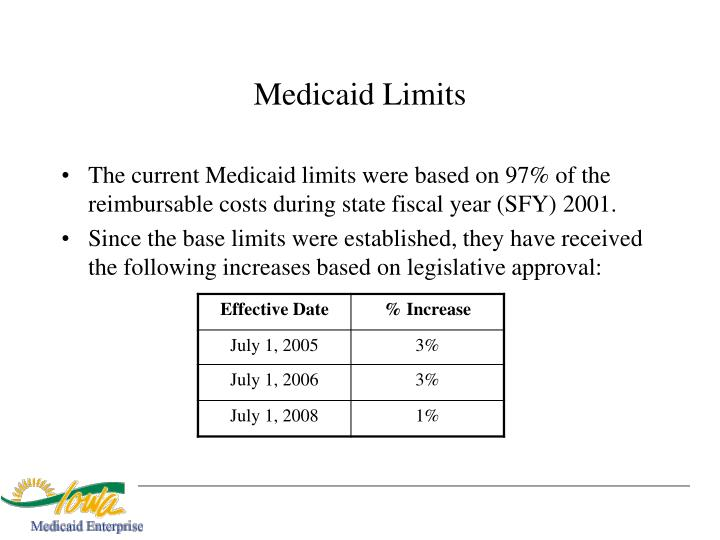 Medicaid Limits