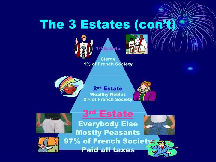 The 3 Estates (con't)