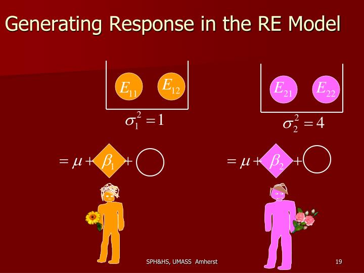 Generating Response in the RE Model