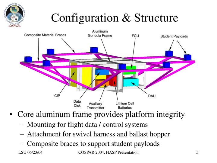 Configuration & Structure