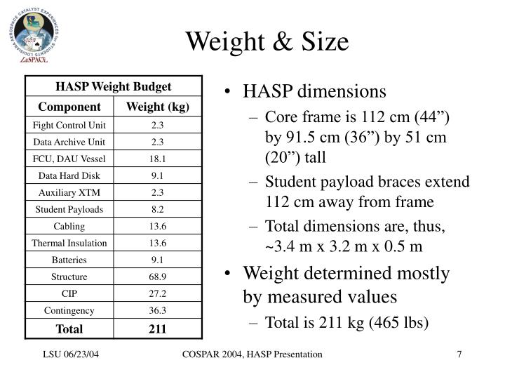 Weight & Size
