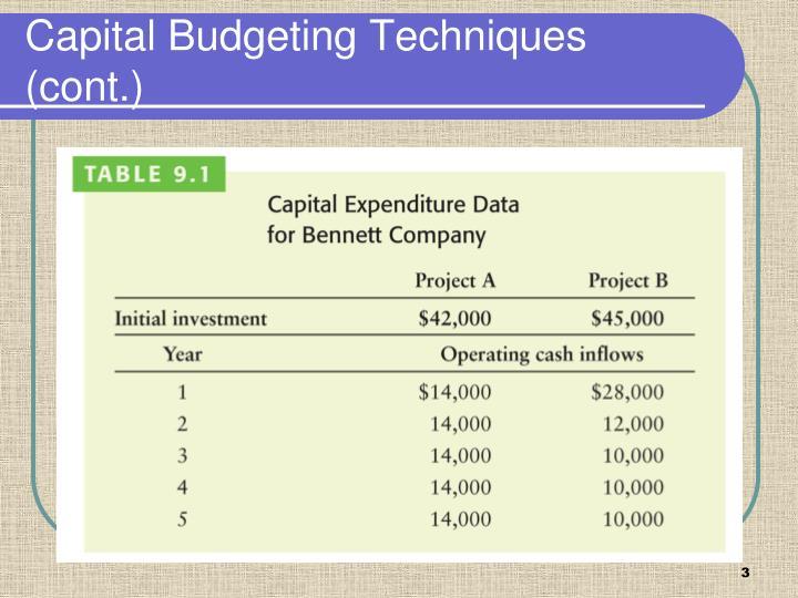 Capital budgeting techniques cont
