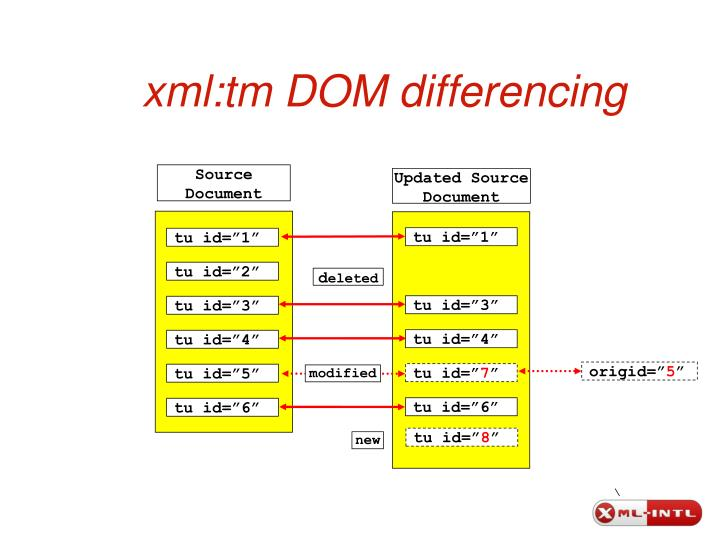 xml:tm DOM differencing