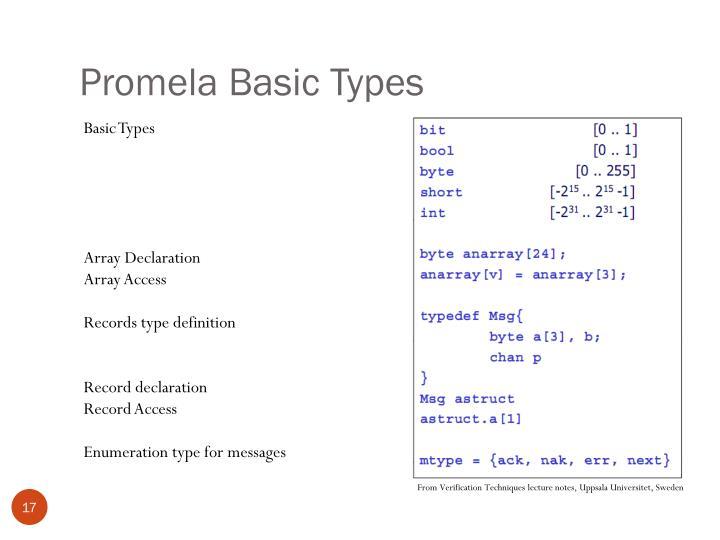 Promela Basic Types