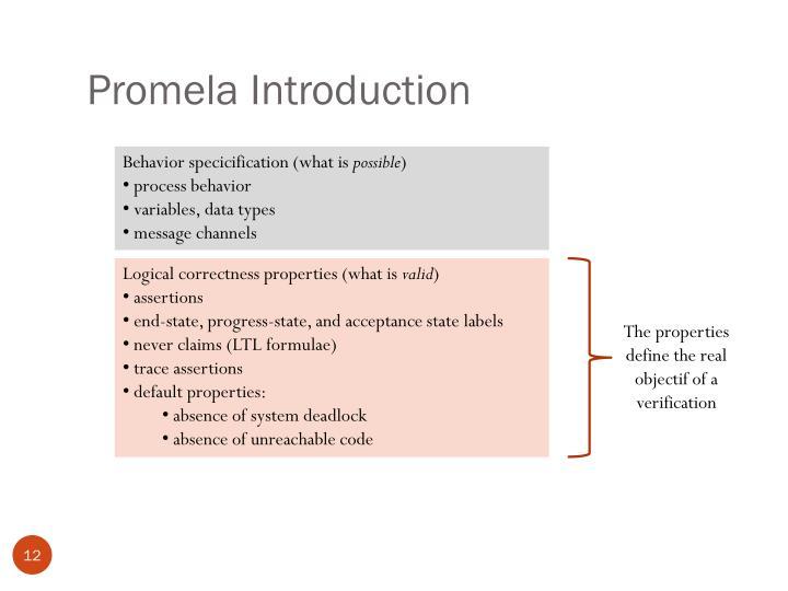 Promela Introduction