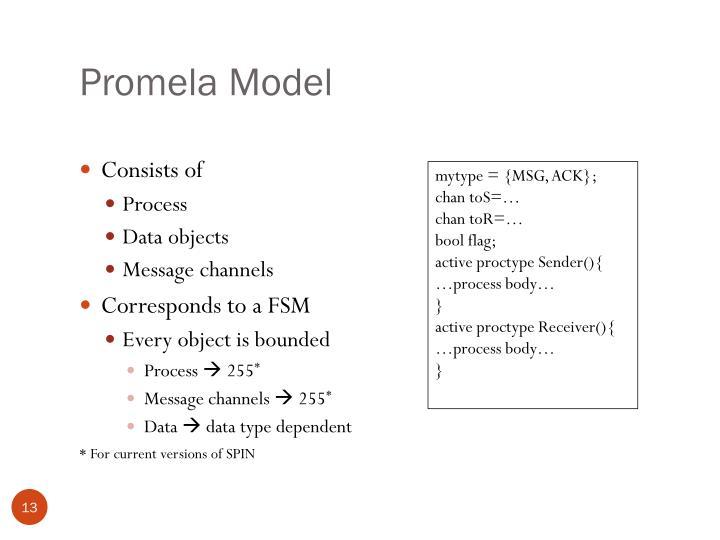 Promela Model