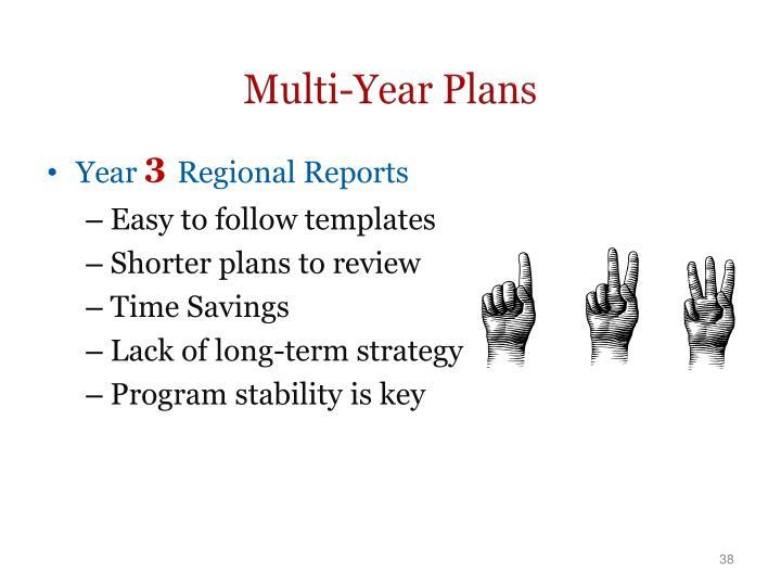 Multi-Year Plans