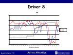 driver 8