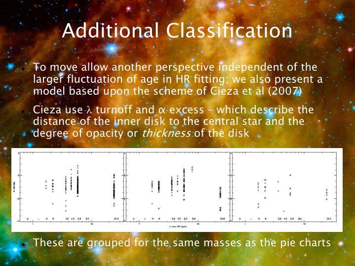 Additional Classification