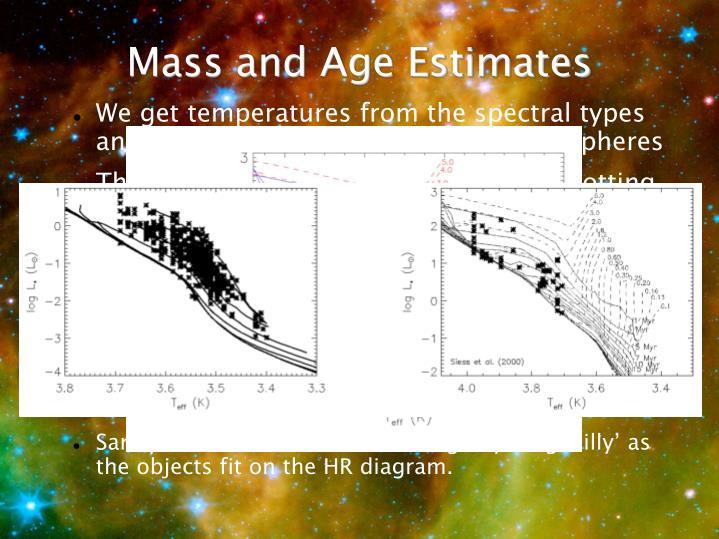 Mass and Age Estimates