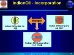 indianoil incorporation