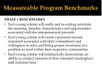 measureable program benchmarks