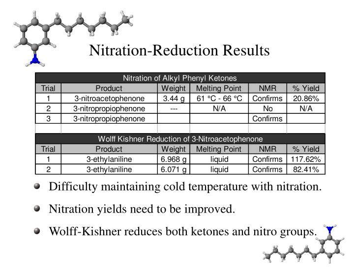Nitration-Reduction Results