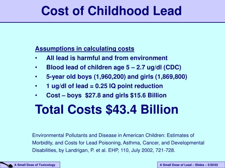 Cost of Childhood Lead