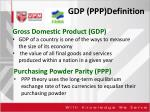 gdp ppp definition
