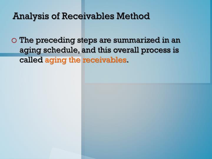Analysis of Receivables Method