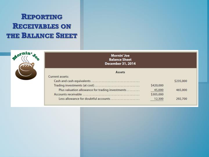 Reporting Receivables on the Balance Sheet