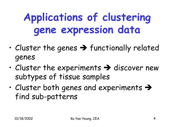 Applications of clustering gene expression data