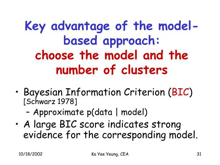 Key advantage of the model-based approach: