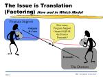 the issue is translation factoring how and in which model