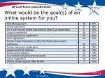 what would be the goal s of an online system for you