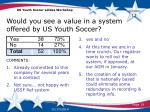 would you see a value in a system offered by us youth soccer