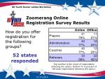 zoomerang online registration survey results