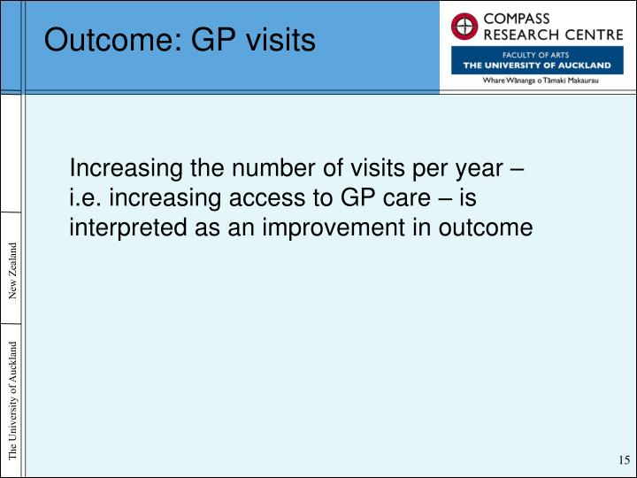 Outcome: GP visits