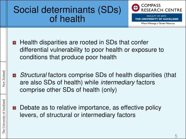 Social determinants (SDs)