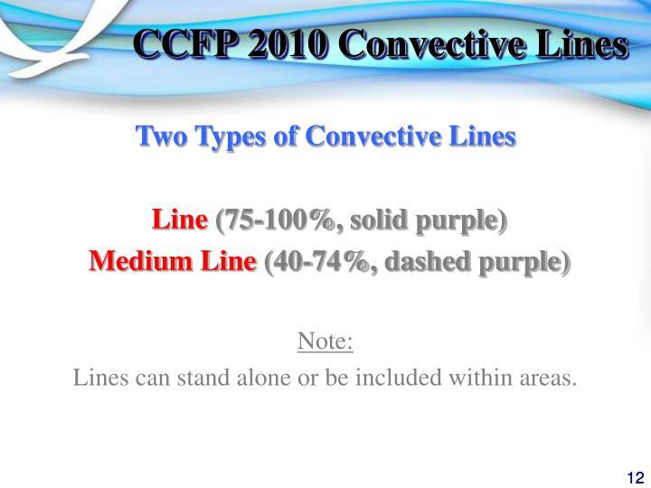 CCFP 2010 Convective Lines