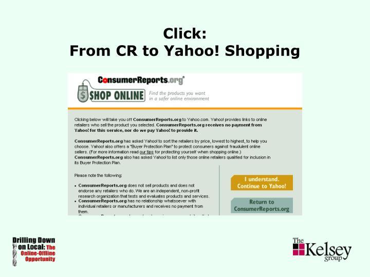 Click: